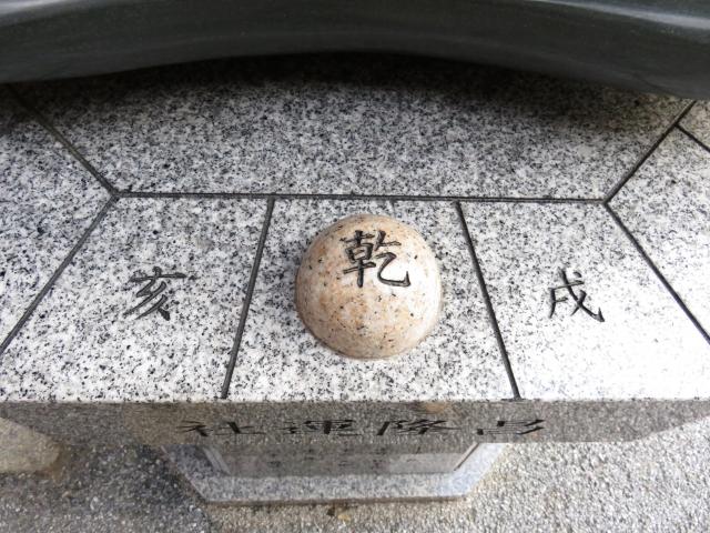 古代中国において生まれた8つの要素「八卦」